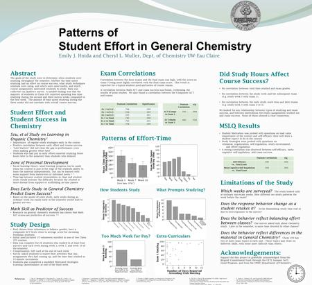 Patterns of Student Effort in General Chemistry Emily J. Hoida and Cheryl L. Muller, Dept. of Chemistry UW-Eau Claire Correlation between the hour exams.