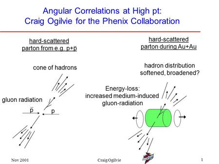 Nov 2001 Craig Ogilvie 1 Angular Correlations at High pt: Craig Ogilvie for the Phenix Collaboration Energy-loss: increased medium-induced gluon-radiation.