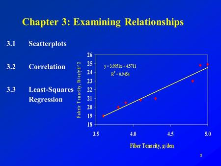 1 Chapter 3: Examining Relationships 3.1Scatterplots 3.2Correlation 3.3Least-Squares Regression.