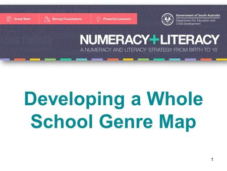Developing a Whole School Genre Map