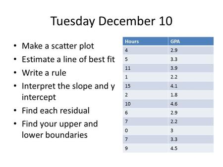 Tuesday December 10 Make a scatter plot Estimate a line of best fit