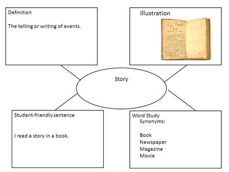 Story Student-friendly sentence I read a story in a book. Word Study Definition The telling or writing of events. Illustration Synonyms: Book Newspaper.