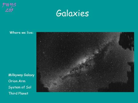 PHYS 205 Galaxies Where we live: Milkyway Galaxy Orion Arm System of Sol Third Planet.