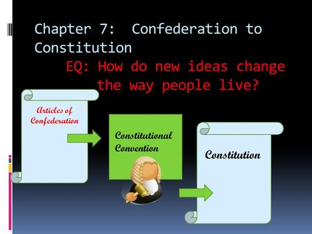 Chapter 7: Confederation to Constitution EQ: How do new ideas change the way people live? Articles of Confederation Constitution Constitutional Convention.