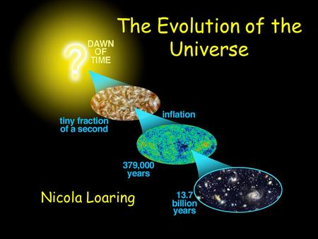 The Evolution of the Universe Nicola Loaring. The Big Bang According to scientists the Universe began ~15 billion years ago in a hot Big Bang. At creation.