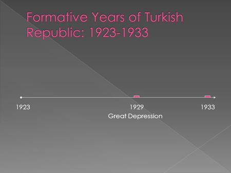 1923 1929 1933 Great Depression.  Principles of the period were determined by two events: › İzmir Economic Congress (1923) › Lousanne Agreement (1923)