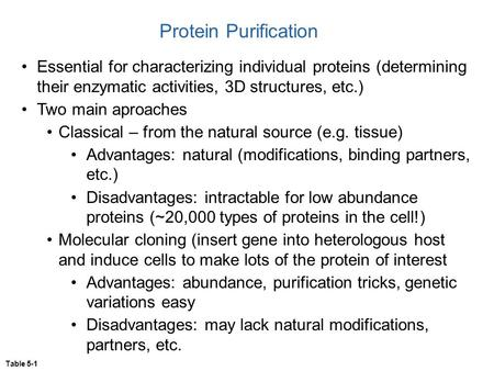 Table 5-1 Protein Purification Essential for characterizing individual proteins (determining their enzymatic activities, 3D structures, etc.) Two main.