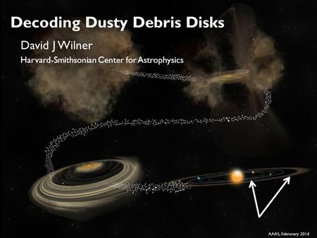 Decoding Dusty Debris Disks AAAS, Februrary 2014 David J Wilner Harvard-Smithsonian Center for Astrophysics.