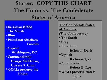 U S History The Civil War Goal 3 Crisis Civil War And