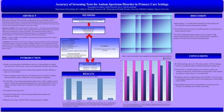 RESULTSINTRODUCTION Accuracy of Screening Tests for Autism Spectrum Disorder in Primary Care Settings Marjolaine M. Limbos 1, PhD & David P. Joyce 2, MD,