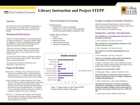 Library Instruction and Project STEPP Abstract Our collaboration with Project STEPP has introduced us to Universal Design for Learning (UDL). We applied.