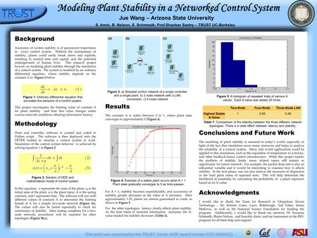 This work was supported by the TRUST Center (NSF award number CCF-0424422) Background Assurance of system stability is of paramount importance in every.
