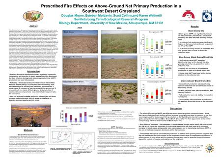 Prescribed Fire Effects on Above-Ground Net Primary Production in a Southwest Desert Grassland Douglas Moore, Esteban Muldavin, Scott Collins,and Karen.