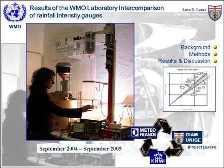 Results of the WMO Laboratory Intercomparison of rainfall intensity gauges Luca G. Lanza University of Genoa WMO (Project Leader) DIAM UNIGE September.