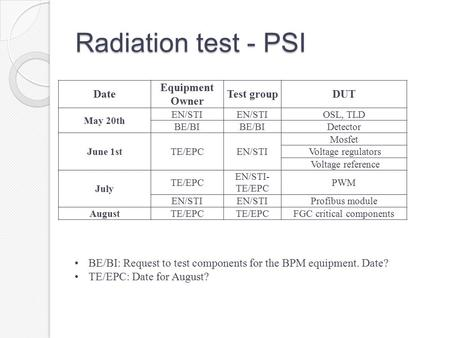 Radiation test - PSI Date Equipment Owner Test groupDUT May 20th EN/STI OSL, TLD BE/BI Detector June 1stTE/EPCEN/STI Mosfet Voltage regulators Voltage.