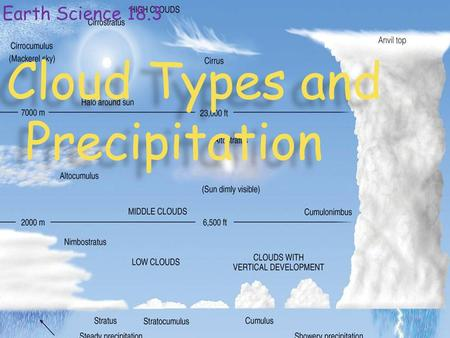 Earth Science 18.3 Cloud Types and Precipitation.
