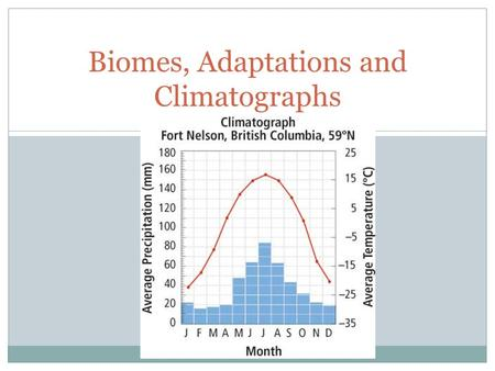 Biomes, Adaptations and Climatographs. Key Ideas from Last Class... Divisions of Biosphere: Biosphere Biomes Ecosystems 8 Terrestrial Biomes (detail tomorrow)