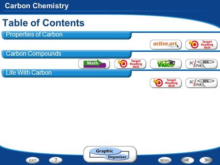 Table of Contents Properties of Carbon Carbon Compounds