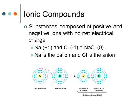 Ionic Compounds Substances composed of positive and negative ions with no net electrical charge Na (+1) and Cl (-1) = NaCl (0) Na is the cation and Cl.