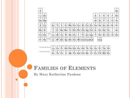 F AMILIES OF E LEMENTS By Mary Katherine Paulone.