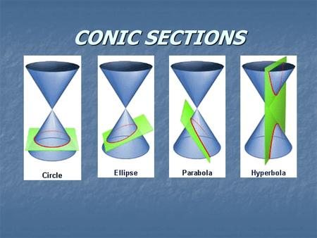 CONIC SECTIONS. Ellipse Though not so simple as the circle, the ellipse is nevertheless the curve most often seen in everyday life. The reason is that.