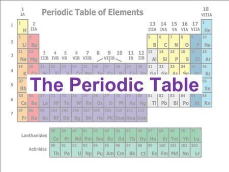 The Periodic Table Father of the Periodic Table In the early 1800s several scientists tried to organize the elements In 1869 Dmitri Mendeleev was able.