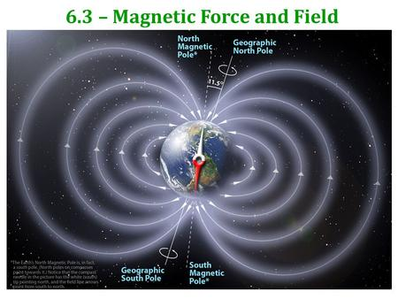 6.3 – Magnetic Force and Field. Magnetic Poles Every magnet has two poles (North & South) and is therefore called a Dipole Unlike Electric Fields it is.