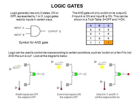 LOGIC GATES Logic generally has only 2 states, ON or OFF, represented by 1 or 0. Logic gates react to inputs in certain ways. Symbol for AND gate INPUT.