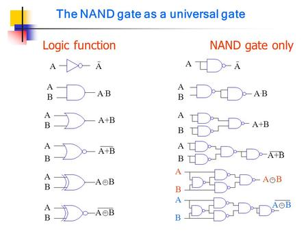 function of and or not nand Performs the logic nand function  devices or systems without the express written approval of the president of fairchild semiconductor corporation.