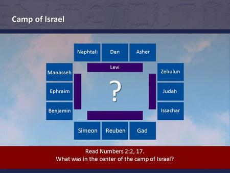 Camp of Israel Read Numbers 2:2, 17. What was in the center of the camp of Israel? ? NaphtaliDan Asher Zebulun Judah Issachar GadReubenSimeon Benjamin.