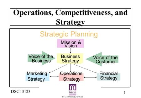 Operations, Competitiveness, and Strategy