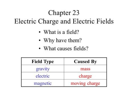 Chapter 23 Electric Charge and Electric Fields What is a field? Why have them? What causes fields? Field TypeCaused By gravitymass electriccharge magneticmoving.