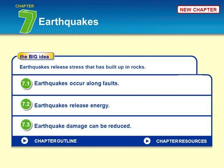 Earthquakes 7.1 Earthquakes occur along faults. 7.2