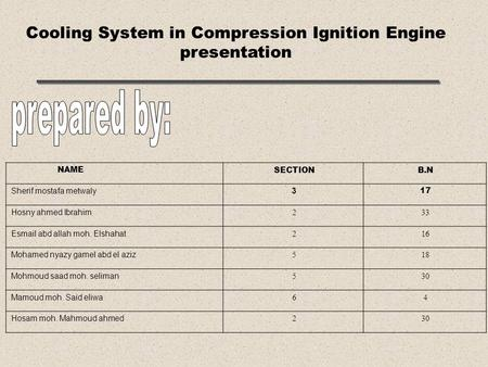 Copyright © 2007 by Nelson, a division of Thomson Canada Limited. 12-1Chapter 12 Cooling System in Compression Ignition Engine presentation B.NSECTION.
