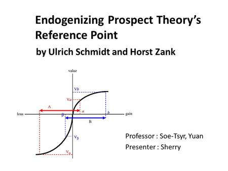 Professor : Soe-Tsyr, Yuan Presenter : Sherry Endogenizing Prospect Theory's Reference Point by Ulrich Schmidt and Horst Zank.
