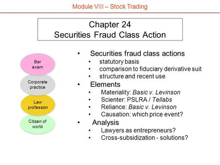 Chapter 24 Securities Fraud Class Action Securities fraud class actions statutory basis comparison to fiduciary derivative suit structure and recent use.
