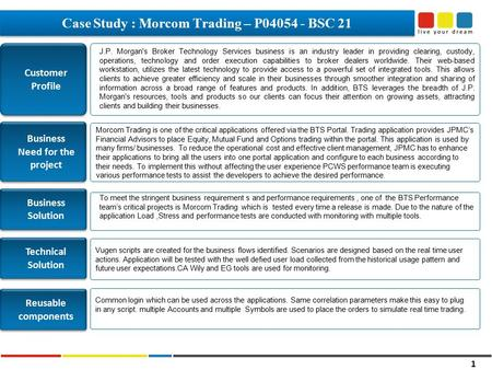1 Case Study : Morcom Trading – P04054 - BSC 21 Customer Profile Customer Profile Business Need for the project Business Need for the project Business.