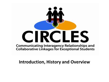 Introduction, History and Overview. Welcome CIRCLES' Goals and the Path to Get There.
