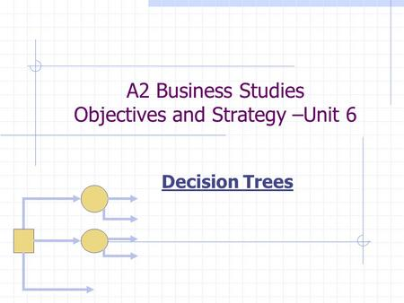 A2 Business Studies Objectives and Strategy –Unit 6 Decision Trees.
