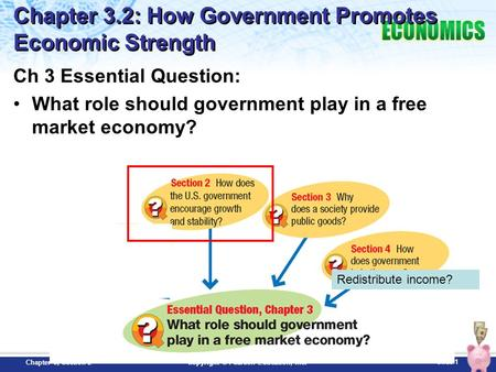 Slide 1 Copyright © Pearson Education, Inc.Chapter 3, Section 2 Chapter 3.2: How Government Promotes Economic Strength Ch 3 Essential Question: What role.