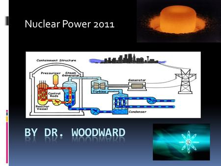 argumentative research paper nuclear power Pro and con of nuclear power essaysnuclear power has the most evident argument for pro nuclear power deals all papers are for research and.