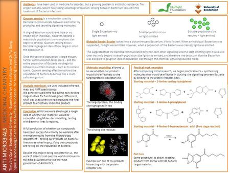 ANTI-MICROBIALS – MEDICINAL CHEMISTRY Timothy Curd - Sunderland University - Supervised by Mark Ashton and Dr Yu Gong. Special acknowledgement to the Nuffield.
