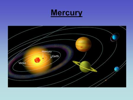 Mercury. The planet was named after the Greek God Hermes, while the Romans gave it the name of their own God, Mercurius. Mercury is the closest planet.
