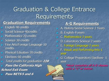 Graduation & College Entrance Requirements Graduation Requirements English-40 credits English-40 credits Social Science-40credits Social Science-40credits.