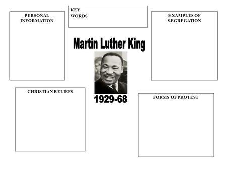 Martin luther kings religous beliefs essay