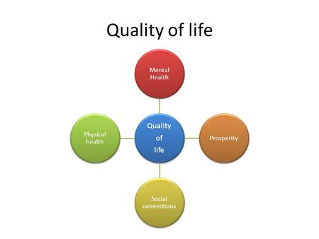 Quality of life. Changing complex systems Complex systems seek stability People living in complex systems take comfort from stability and fear change.