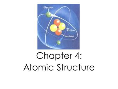 Chapter 4: Atomic Structure. 4.1 Defining the Atom An Atom is the smallest particle of an element that retains its identity in a chemical reaction. The.