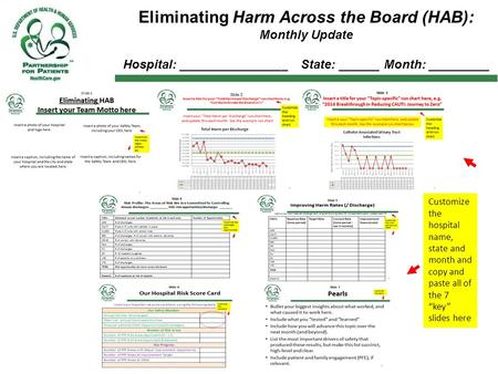 Eliminating Harm Across the Board (HAB): Monthly Update Hospital: ________________ State: ______ Month: _________ Customize the hospital name, state and.
