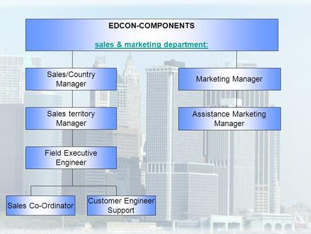 EDCON-COMPONENTS sales & marketing department: Sales/Country Manager Sales territory Manager Field Executive Engineer Sales Co-Ordinator Customer Engineer.