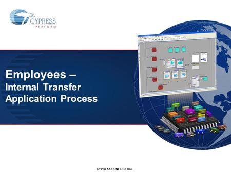 CYPRESS CONFIDENTIAL Employees – Internal Transfer Application Process.